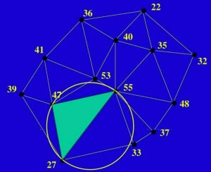 Esempio di situazione in cui la triangolazione di Delaunay produce una rete 3d di triangoli a rappresentazione di un oggetto